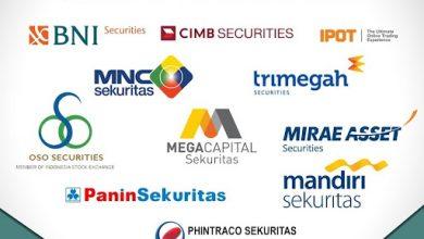 Daftar beberapa perusahaan sekuritas yang ada di Indonesia