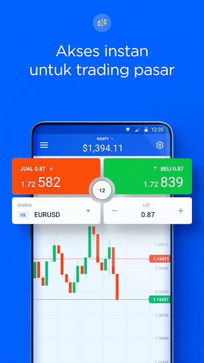 Aplikasi perdagangan mobile Octa FX