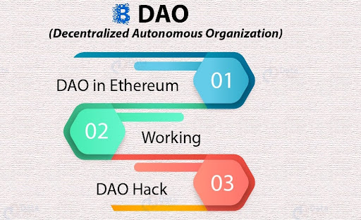 Sistem DAO yang ada pada Ethereum