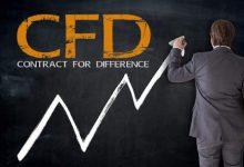 cfd trading adalah